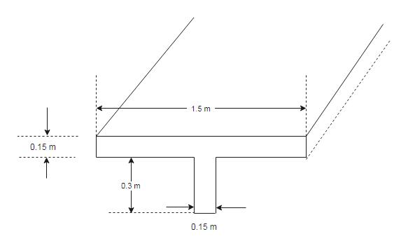 1.5 m 0.15 m 0.3 m 0.15 m