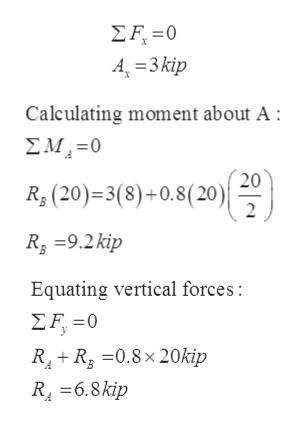 Σ-0 A 3kip Calculating moment about A ΣΜ-0 20 R3 (20) 3(8)+0.8(20) 2 R3 9.2kip Equating vertical forces: ΣF-0 RR0.8x20kip Ri 6.8kip