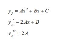 Ax2BxC y, - 2.Ax +B y2.4 - 2A