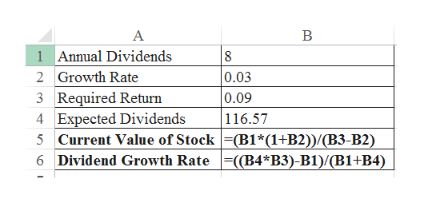 A 1 Anmual Dividends 0.03 2 Growth Rate 3 Required Return 4 Expected Dividends 5 Current Value of Stock=(B1*(1+B2))/(B3-B2) 6 Dividend Growth Rate=((B4*B3)-B1)/(B1+B4) 0.09 116.57