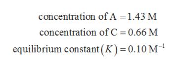 concentration of A = 1.43 M concentration of C 0.66 M equilibrium constant (K) = 0.10 M
