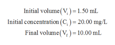 Initial volume(V = 1.50 mL Initial concentration (C)= 20.00 mg/L Final volume(V) = 10.00 mL