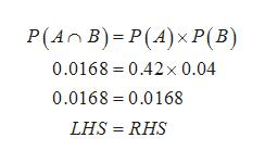 P(An B) P(A)x P(B) 0.0168 0.42x 0.04 0.0168 0.0168 LHS RHS