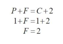 P+F C+2 1+F 1+2 F 2