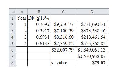 Finance homework question answer, step 3, image 1