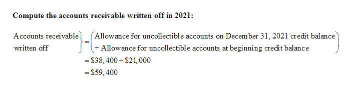 Compute the accounts receivable written off in 2021: Accounts receivable (Allowance for uncollectible accounts on December 31, 2021 credit balance written off + Allowance for uncollectible accounts at beginning credit balance -$38,400+ $21, 000 -S59,400