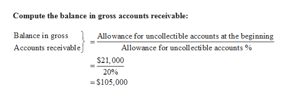 Compute the balance in gross accounts receivable: Allowance for uncollectible accounts at the beginning Balance in gross = Accounts receivable Allowance for uncoll ectible accounts % $21,000 20% = $105,000