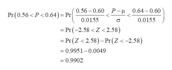 Pr(0.56 P<0.64)= Pr0.56-0.60 P- 0.64-0.60 0.0155 0.0155 Pr(-2.58 < Z< 2.58) = Pr(Z < 2.58)-Pr(Z <-2.58) =0.9951-0.0049 =0.9902