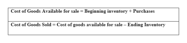 Cost of Goods Available for sale = Beginning inventory Purchases Cost of Goods Sold = Cost of goods available for sale Ending Inventory