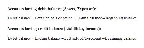 Accounts having debit balance (Assets, Expenses): Debit balance Left side of T-account Ending balance-Beginning balanoce Accounts having credit balance (Liabilities, Income): Debit balance Ending balance- Left side of T-account-Beginning balance