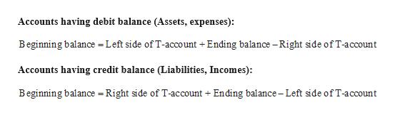 Accounts having debit balance (Assets, expenses): Beginning balance Left side of T-account + Ending balance - Right side of T-account Accounts having credit balance (Liabilities, Incomes) Beginning balance = Right side of T-account Ending balance- Left side ofT-account