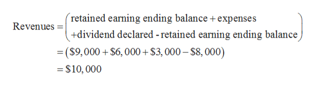 retained earning ending balance + expenses Revenues = +dividend declared - retained earning ending balance = ($9,000 $6, 000 $3, 000- $8, 000) = $10,000