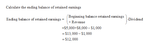 Calculate the ending balance of retained earmings Beginning balance retained eanings -Dividend Ending balance of retained earnings = Revenue -$5,000+S8,000-S1000 =$13,000 $1000 =$12,000