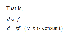 That is d oc f d kf k is constant)