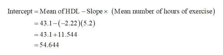 Intercept Mean of HDL - Slope x (Mean number of hours of exercise) -43.1-(2.22)(5.2) - 43.1 +11.544 =54.644