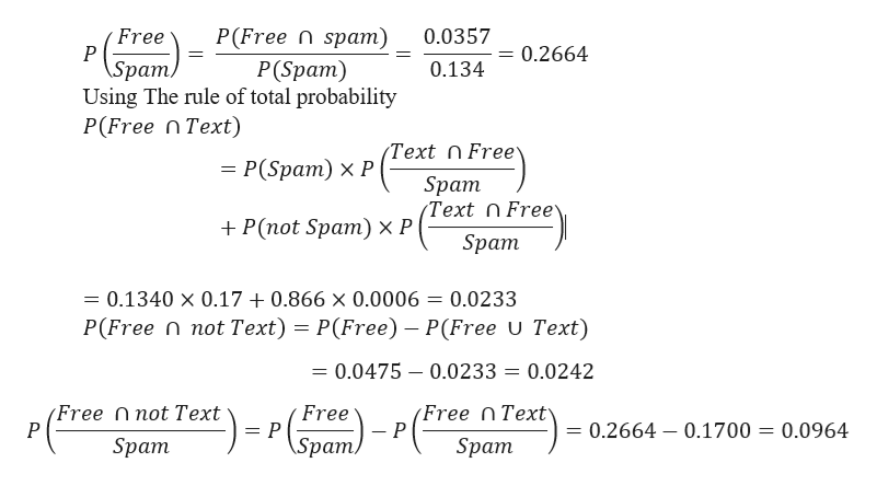 Р(Free n spaт) P(Spam) Free 0.0357 0.2664 \Spam/ Using The rule of total probability Р(Free nText) 0.134 (Text n Free - P(Spam) х Р Spam Text n Free + P(пot Spam)ХР Spam 0.1340 x 0.17 0.866 X 0.0006 0.0233 P(Free n not Text) P(Free) - P(Free U Text) 0.0475 0.0233 = 0.0242 Free n Text - P Free n not Text P Free 0.2664 0.1700 = 0.0964 \Spam/ Spam Spam