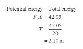 Potential energy = Total energy FX 42.05 42.05 20 2.10 m