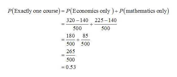 P(Exactly one course) = P(Economics only )+ P(mathematics only) 320 140 225-140 500 500 180 85 500 500 265 500 =0.53