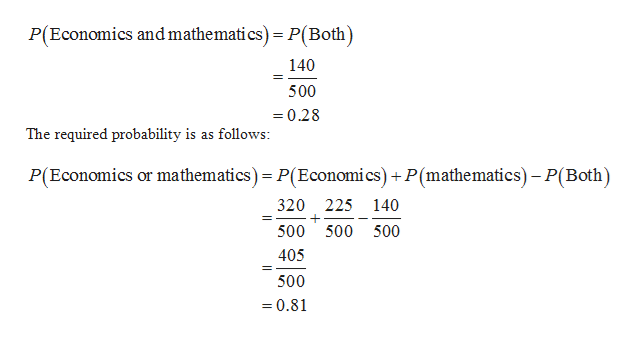 P(Economics and mathemati cs) = P(Both) 140 500 0.28 The required probability is as follows: P(Economics or mathematics) P(Economics)+P(mathematics)-P(Both) 320 225 140 500 500 500 405 500 0.81