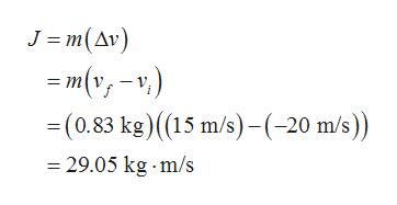 J = m(Av) -m(v,-v) -(0.83 kg)((15 m/s)-(-20 m/s)) 29.05 kg m/s