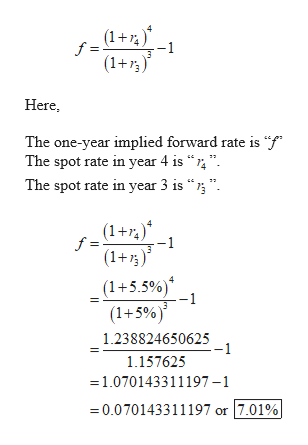 """(1+ f = (1 -1 Here, The one-year implied forward rate is """"f"""" The spot rate in year 4 is """""""" The spot rate in year 3 is """" (1+) (1+ f = -1 (1+5.5%) (1+5%) 1.238824650625 -1 1.157625 =1.070143311197-1 -0.070143311197 or 7.01%"""