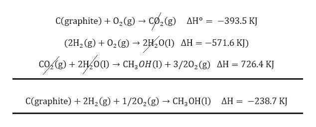 С(egraphite) + 0,(8) - св- (в ДНО 3 —393.5 K] 2H,0(1) дн — —571.6 K) (2H2(g)02(g) с9о- 2H,оФ - сн,онФ + 3/20,(8) дН 726.4 KJ (1)-» C(graphite) 2H2 (g) 1/202(g) ДН —D — 238.7 КJ CH3ОН (1)