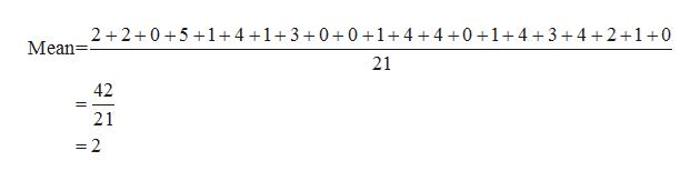 2 2 051+4 +1+3 +0+0 +1+4+4 +0 +1+ 4+3+4+2+1+0 21 Mean= 42 21 Il