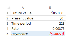 A B 1 Future value $85,000 $0 2 Present value 3 Time period 4 Rate 228 0.00375 ($236.53) 5 Payment=
