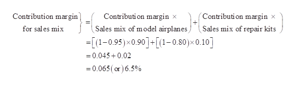 Contribution margin Contributi on margin x Sales mix of repair kits Contribution margin x Sales mix of model airplanes for sales mix =[(1-0.95)x0.90]+[1-0.80)x0.10] 0.045 0.02 =0.065 (or)6.5%