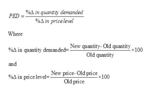 DED%A in quantity demanded %A in price level Where %A in quantity demanded New quantity- Old quantity100 Old quantity and %A in price level New price-Old price 100 Old price