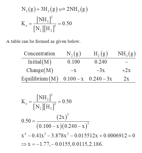 N, (g)3H2(g)2NH (g NH,j 3 К. = 0.50 N,H, A table can be formed as given below Н (g) ) NH, (g) N2(g Concentration 3 Initial (M 0.100 0.240 Change(M) Equilibrium (M) 0.100-х 0.240-3х -3x +2x -X 2х NH,J К. [N,H, = 0.50 (2x) 0.50 = (0.100- х) (0.240—х)* x-0.41x3 3.878x2- 0.015512x 0.0006912 = 0 x 1.77,- 0.0155,0.0115,2.186
