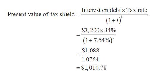 Interest on debtx Tax rate Present value of tax shield (1+i) $3,200 x 34% (1+7.649%) $1,088 1.0764 $1,010.78