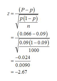 (Р-р) P(1- р) Z п (0.066-0.09) 0.09 (1-0.09) 1000 -0.024 0.0090 =-2.67