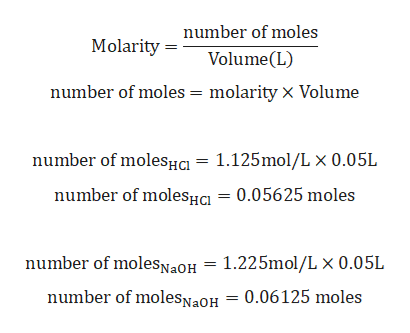 number of moles Molarity Volume (L) number of moles = molarity X Volume number of molesHc 1.125mo1/L x 0.05L number of molesHa = 0.05625 moles number of molesNaOH = 1.225mol/L x 0.05L number of molesNaOH 0.06125 moles
