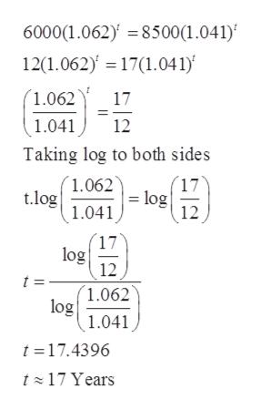 6000(1.062) =8500(1.041) 12(1.062) 17(1.041 1.062 17 1.041 12 Taking log to both sides (1.062 t.log 1.041 17 - log 12 17 log 12 t = 1.062 log 1.041 t 17.4396 t 17 Years