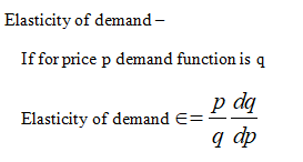 Answered Given The Demand Function D P 375 Bartleby