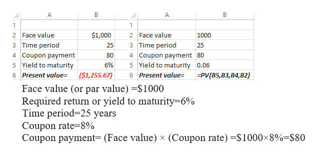A A B 1 1 2 Face value $1,000 2 Face value 1000 3 Time period 4 Coupon payment 5 Yield to maturity 6 Present value= ($1,255.67) 3 Time period 4 Coupon payment 80 25 25 80 6% 5 Yield to maturity 0.06 6 Present value= |=PV(B5,B3,B4,B2) Face value (or par value) $1000 Required return or yield to maturity-6% Time period-25 years Coupon rate-8% Coupon payment= (Face value) x (Coupon rate) -$1000x8%=$80