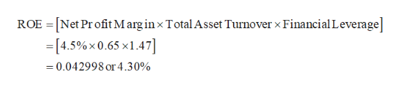 ROE = [Net Pr ofit M arg inx Total Asset Turnover x Financial Leverage] [4.5%x 0.65 x1.47] 0.042998 or4.30%
