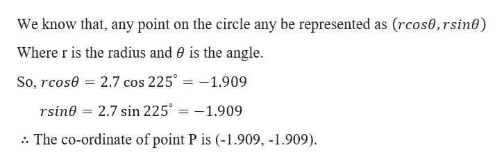 We know that, any point on the circle any be represented as (rcos0, rsin0) Where r is the radius and 0 is the angle 2.7 cos 225° So, rcose -1.909 2.7 sin 225° rsine -1.909 :. The co-ordinate of point P is (-1.909, -1.909)