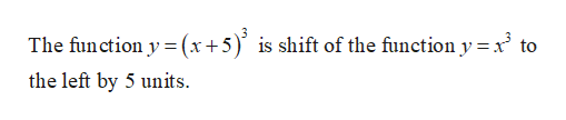 3 The fun ction y (x+5) is shift of the function y xto the left by 5 units