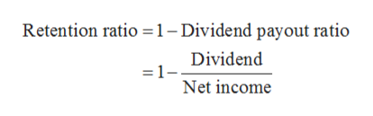 Retention ratio 1- Dividend payout ratio Dividend =1- Net income