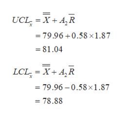 UCL XAR =79.96 0.58 x 1.87 =81.04 LCL XAR 79.96-0.58x1.87 = 78.88