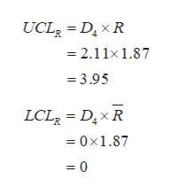 UCL2 DxR - 2.11x 1.87 =3.95 LCL2 DxR =0x1.87 = 0
