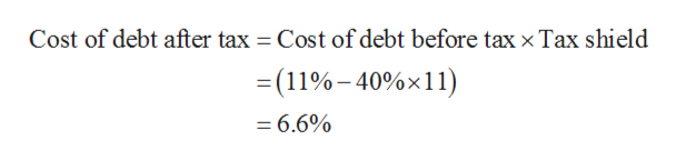 Cost of debt after tax Cost of debt before tax x Tax shield =(11%-40%11) =6.6%