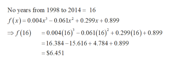 No years from 1998 to 2014 = 16 f(x) 0.004x3-0.06 lx2 +0.299x+ 0.899 0.004(16)' - 0.061(16) +0.299(16) + 0.899 (16) 16.384-15.616+ 4.784 + 0.899 = $6.451