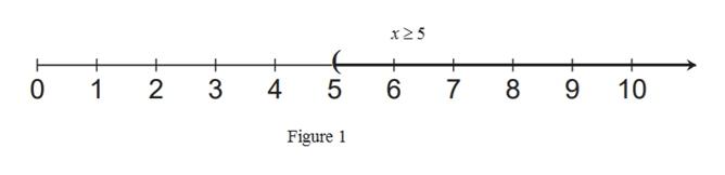 x25 1 2 3 4 5 7 8 9 10 Figure CO