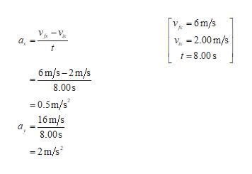 -6m/s -1 -2.00m/s a t t-8.00s 6m/s-2m/s 8.00s 0.5m/s 16 m/s a 8.00s -2m/s