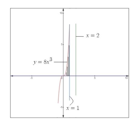 10 10 x = 1 D