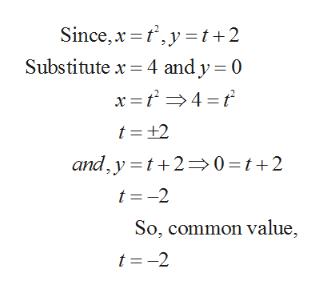 Since, x f,yt2 Substitute x 4 and y 0 t=+2 and, y t 20 = t +2 t-2 So, common value, t=-2