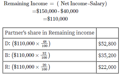 Accounting homework question answer, step 2, image 4
